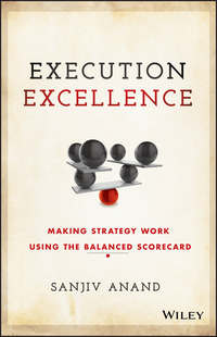 Sanjiv  Anand - Execution Excellence. Making Strategy Work Using the Balanced Scorecard