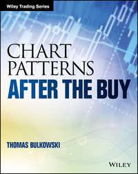 Thomas Bulkowski N. - Chart Patterns. After the Buy