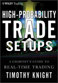 Timothy  Knight - High-Probability Trade Setups. A Chartist's Guide to Real-Time Trading