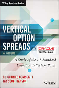 Scott  Hanson - Vertical Option Spreads. A Study of the 1.8 Standard Deviation Inflection Point