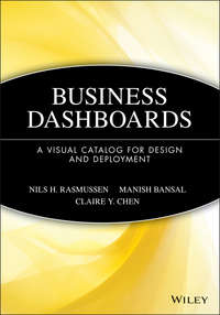 Manish  Bansal - Business Dashboards. A Visual Catalog for Design and Deployment