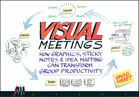 David  Sibbet Visual Meetings. How Graphics, Sticky Notes and Idea Mapping Can Transform Group Productivity chishimba mowa and bao tran nguyen mapping cells expressing estrogen receptors