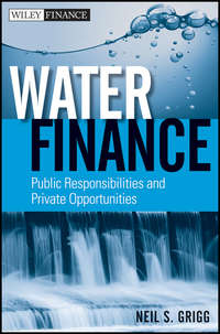 Neil Grigg S. - Water Finance. Public Responsibilities and Private Opportunities