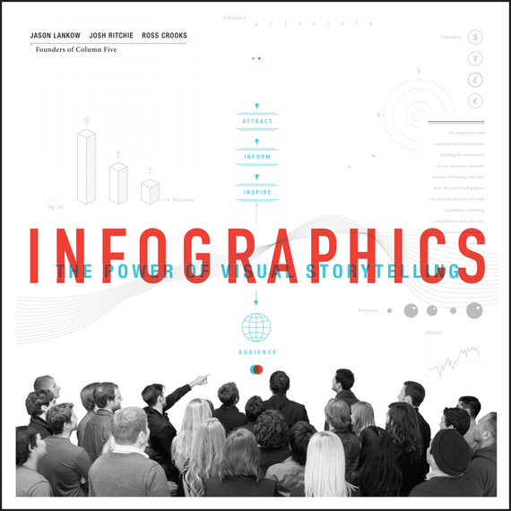 Jason  Lankow Infographics. The Power of Visual Storytelling jason price mastering visual c net