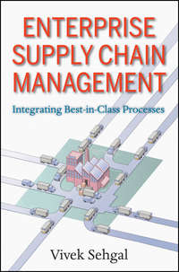 Vivek  Sehgal - Enterprise Supply Chain Management. Integrating Best in Class Processes