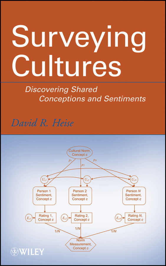 David Heise R. Surveying Cultures. Discovering Shared Conceptions and Sentiments gender culture and politics in punjab a perspective