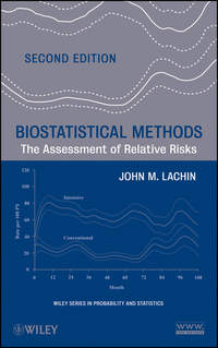 John Lachin M. - Biostatistical Methods. The Assessment of Relative Risks