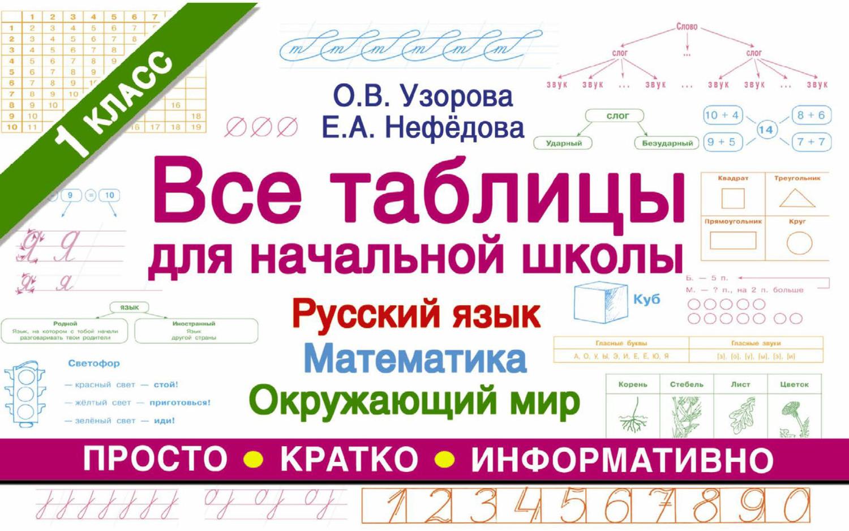 Все таблицы для начальной школы. Русский язык, математика, окружающий мир. 1-й класс