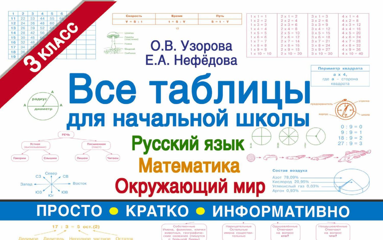 Все таблицы для начальной школы. Русский язык, математика, окружающий мир. 3-й класс