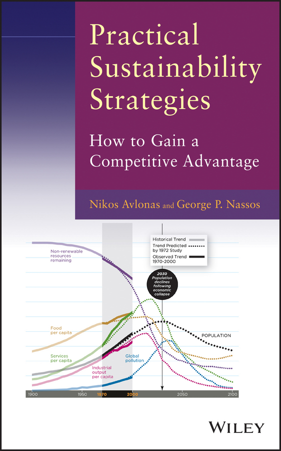 Avlonas Nikos Practical Sustainability Strategies. How to Gain a Competitive Advantage заслуженный коллектив россии академический симфонический оркестр филармонии л кремер