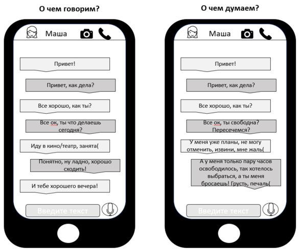 кредит европа банк часы работы москва на ленинском проспекте официальный сайт