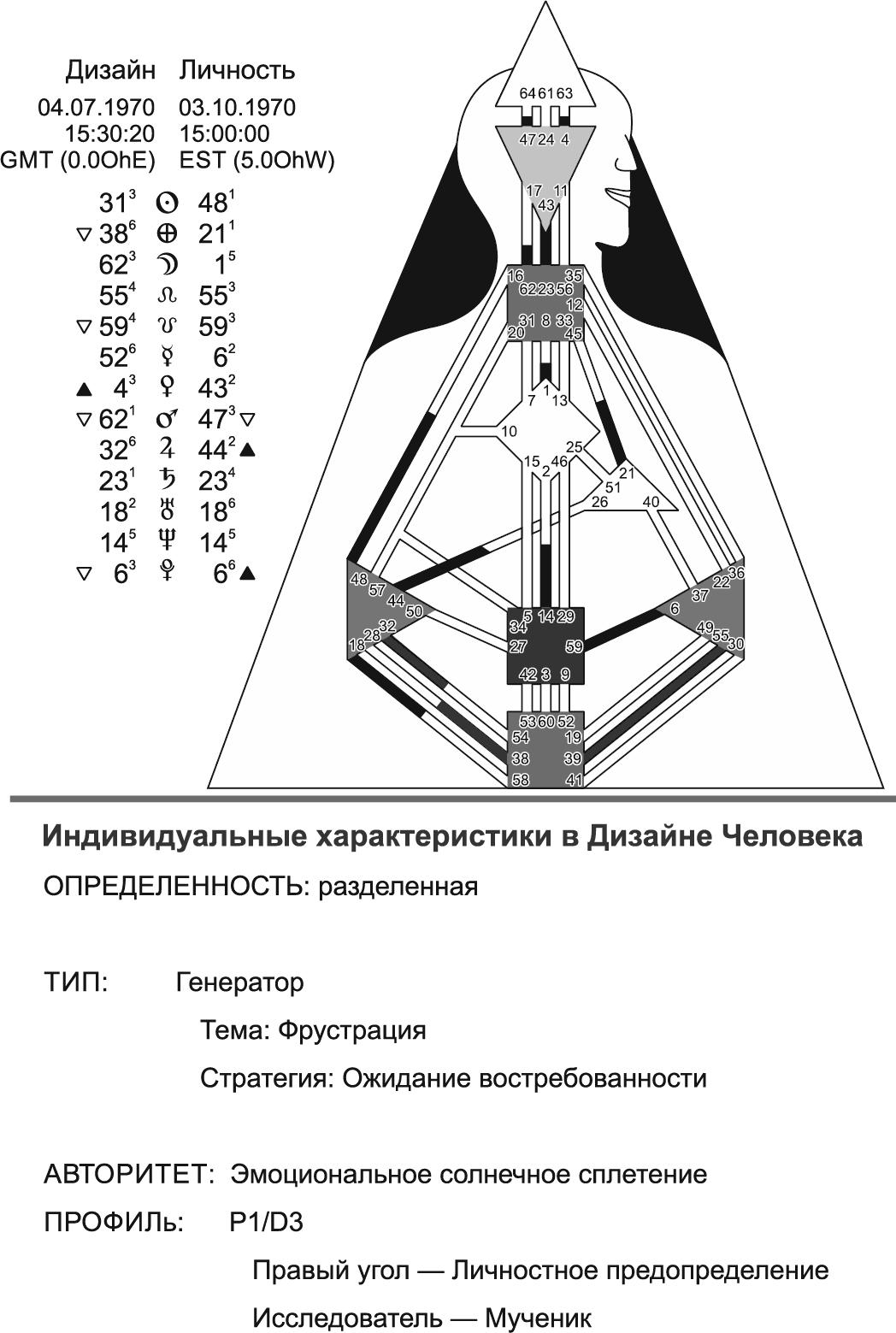 Станок для заточки маникюрных инструментов своими руками